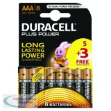 Duracell Plus Power Alkaline Battery AAA 1.5V Pack of 8