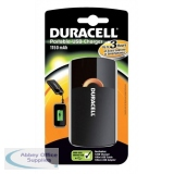 Duracell 3-Hour Charger 81296700