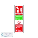 Safety Signs - Fire